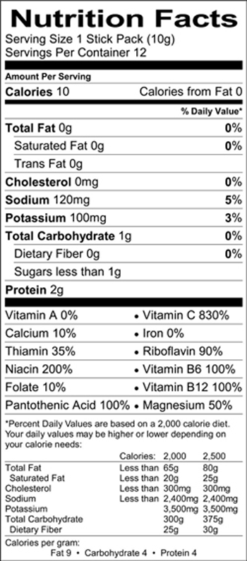 Cardiostrong Nutrition Facts